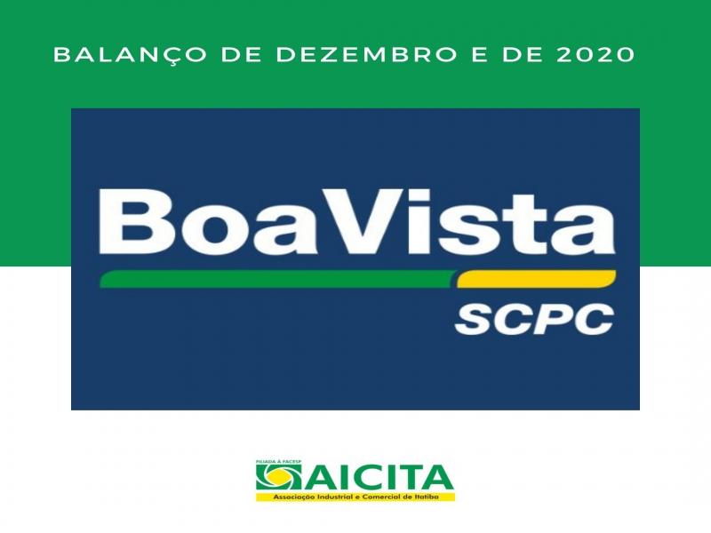 Balanço anual do SCPC da Aicita traz queda no registro de dívidas em 2020