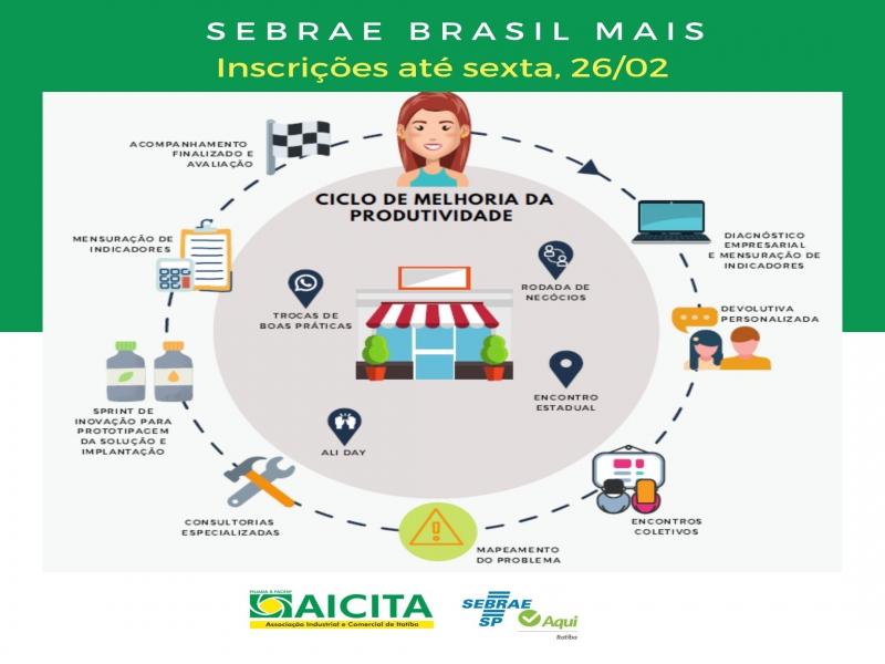 Aicita apoia programa do Sebrae de inovação e aumento da competitividade